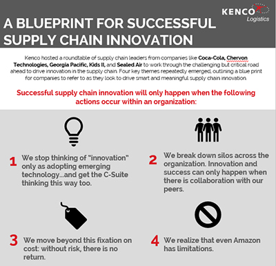 Supply chain managers may need a blueprint for innovation supply latest news malvernweather Choice Image