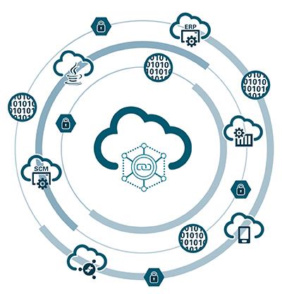 Oracle Announces New Cloud Development to Break Down