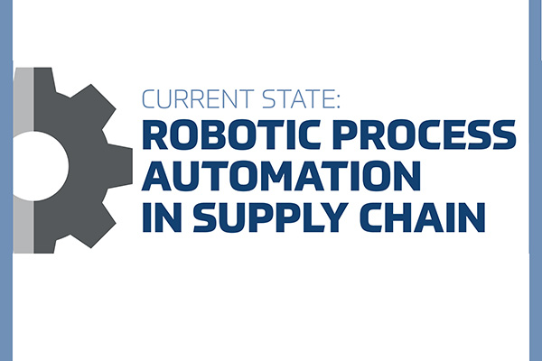 Supply chain management review quick poll current state of robotic process automation in the supply chain fandeluxe Image collections